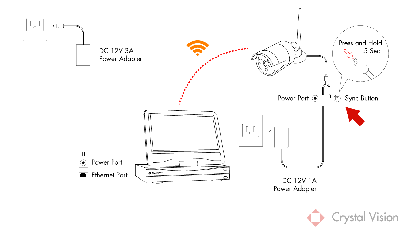 Wireless Sync Connection Diagram